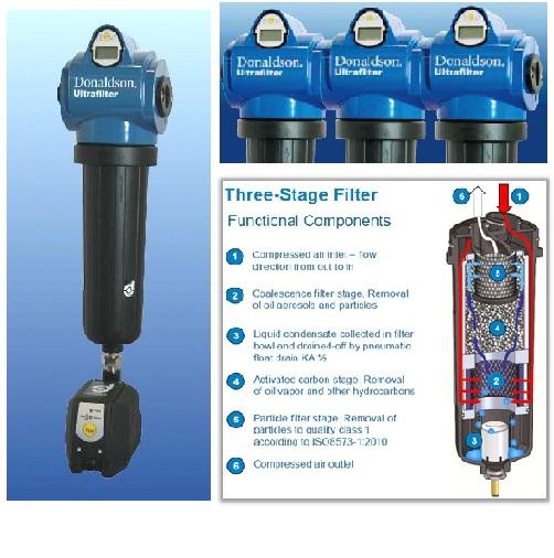 Bộ lọc khí nén - lọc bụi/dầu tách nước